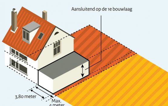 Wat is de maximale hoogte van het vergunningvrij bouwen van een aanbouw